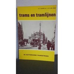Trams en tramlijnen - De Rotterdamse paardetrams