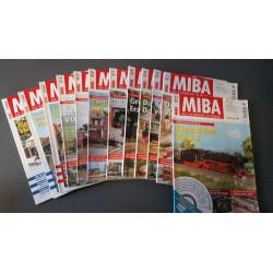 Miniatuurbahnen Miba 2006 Compleet jaargang